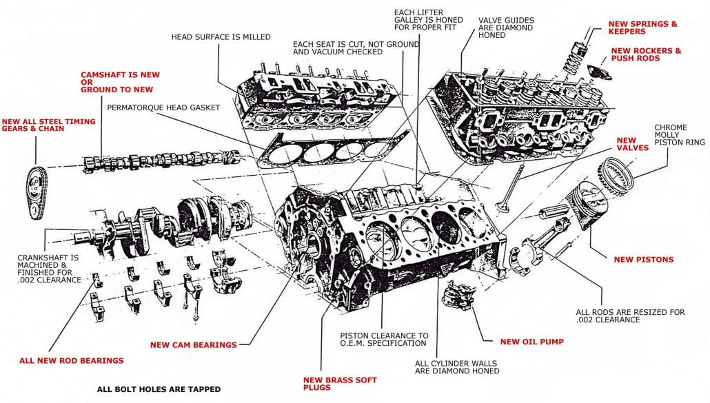 Motorteile-Details-1030x585 Quad Schematic on