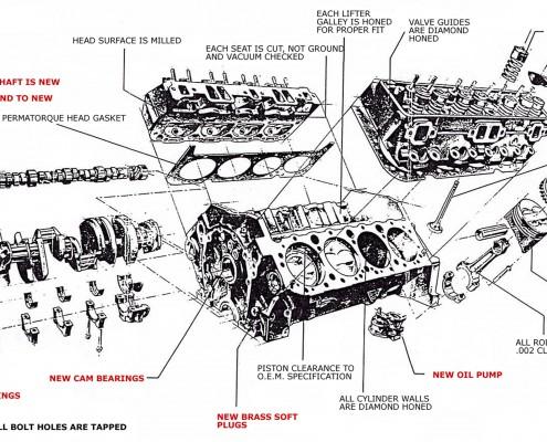 Motorteile Details