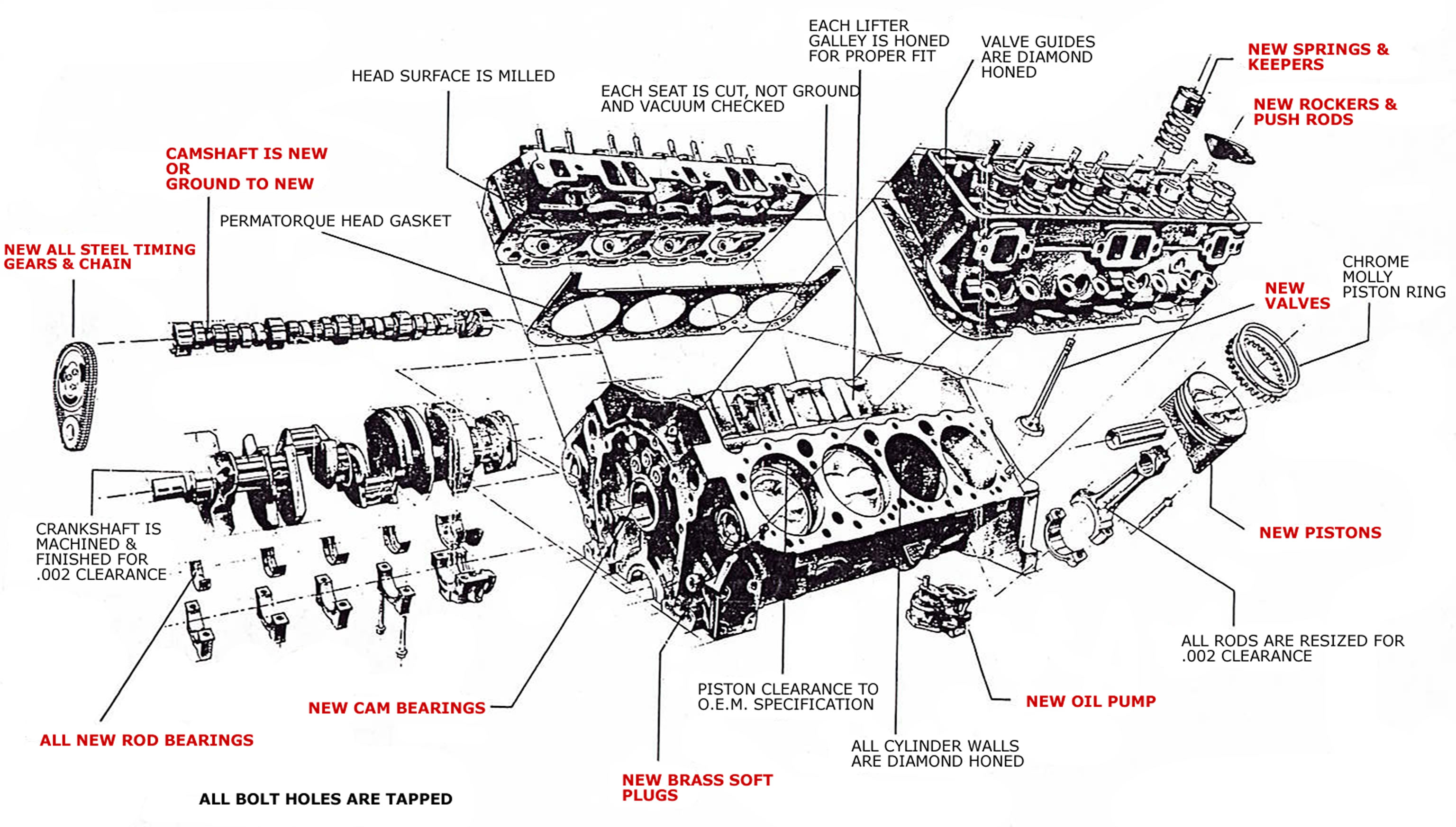 V8 Engine Exploded View Diagram Car on 350 chevy engine wiring diagram